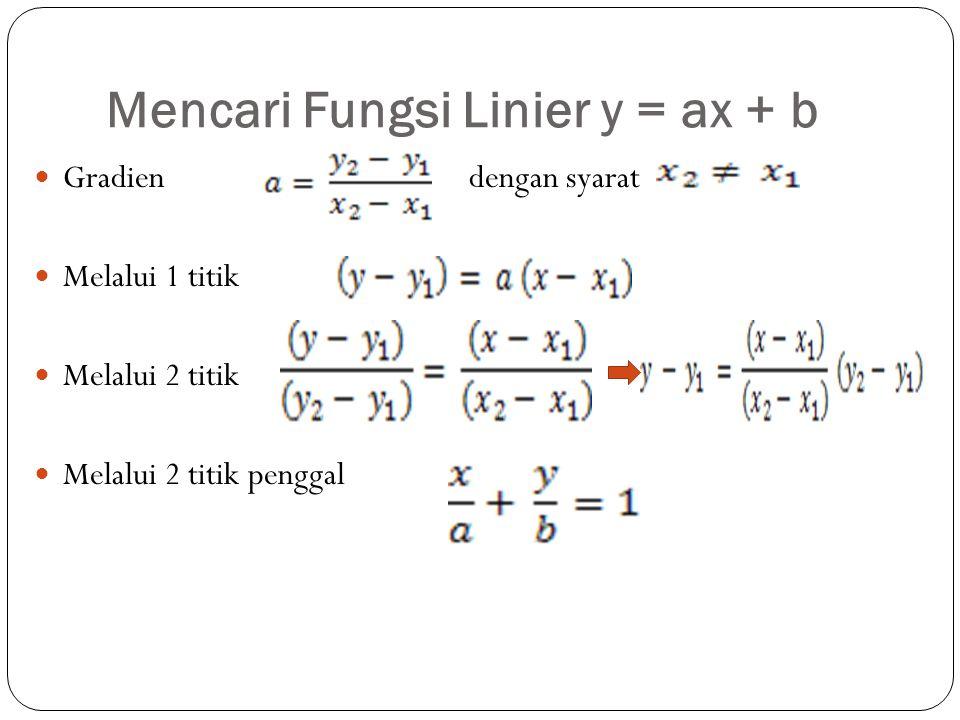 Mencari Fungsi Linier y = ax + b