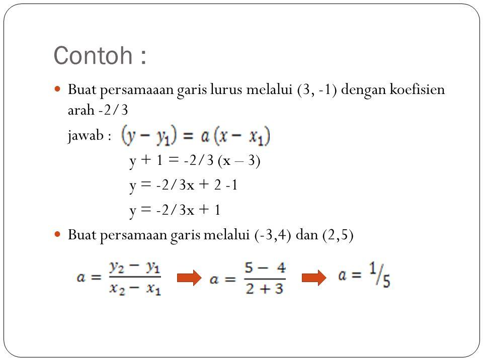 Contoh : Buat persamaaan garis lurus melalui (3, -1) dengan koefisien arah -2/3. jawab : y + 1 = -2/3 (x – 3)