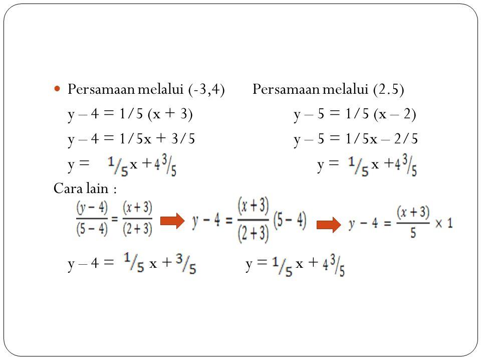 Persamaan melalui (-3,4) Persamaan melalui (2.5)