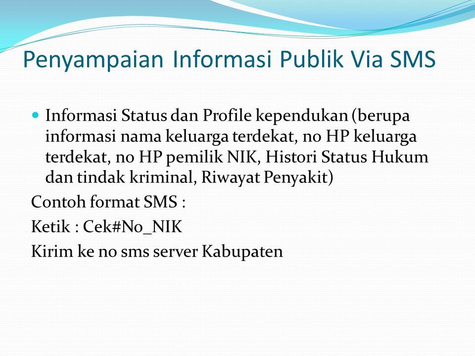 Penyampaian Informasi Publik Via SMS