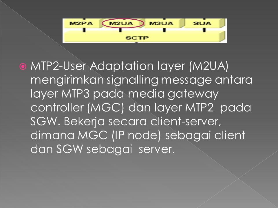 MTP2-User Adaptation layer (M2UA) mengirimkan signalling message antara layer MTP3 pada media gateway controller (MGC) dan layer MTP2 pada SGW.