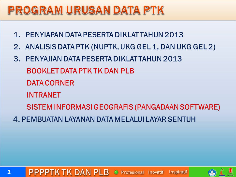 PROGRAM URUSAN DATA PTK