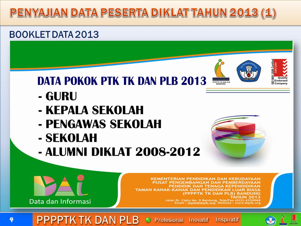 PENYAJIAN DATA PESERTA DIKLAT TAHUN 2013 (1)