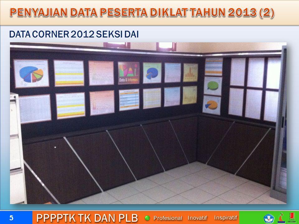 PENYAJIAN DATA PESERTA DIKLAT TAHUN 2013 (2)