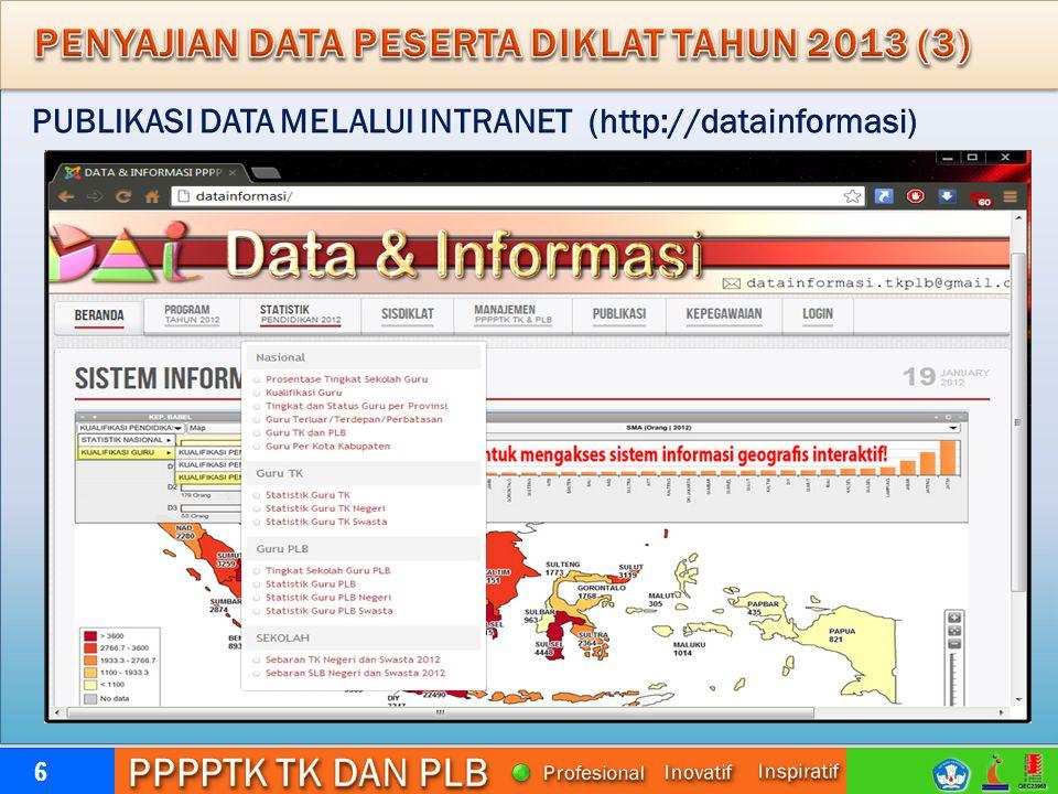 PENYAJIAN DATA PESERTA DIKLAT TAHUN 2013 (3)