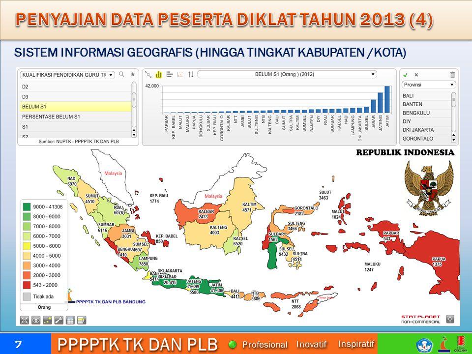 PENYAJIAN DATA PESERTA DIKLAT TAHUN 2013 (4)
