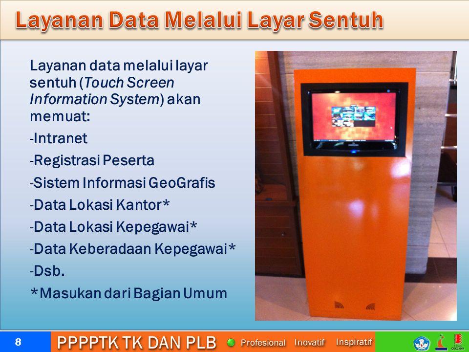 Layanan Data Melalui Layar Sentuh