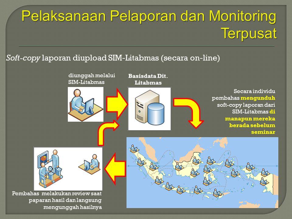 Pelaksanaan Pelaporan dan Monitoring Terpusat