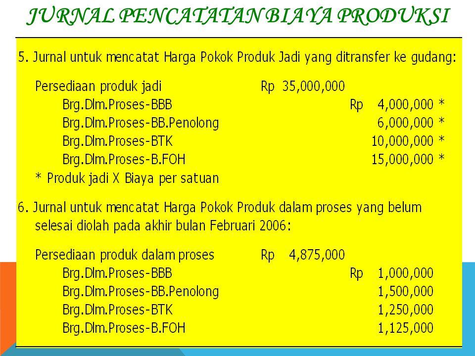Jurnal Pencatatan Biaya Produksi