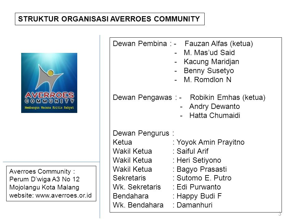 STRUKTUR ORGANISASI AVERROES COMMUNITY