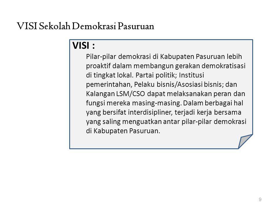 VISI Sekolah Demokrasi Pasuruan