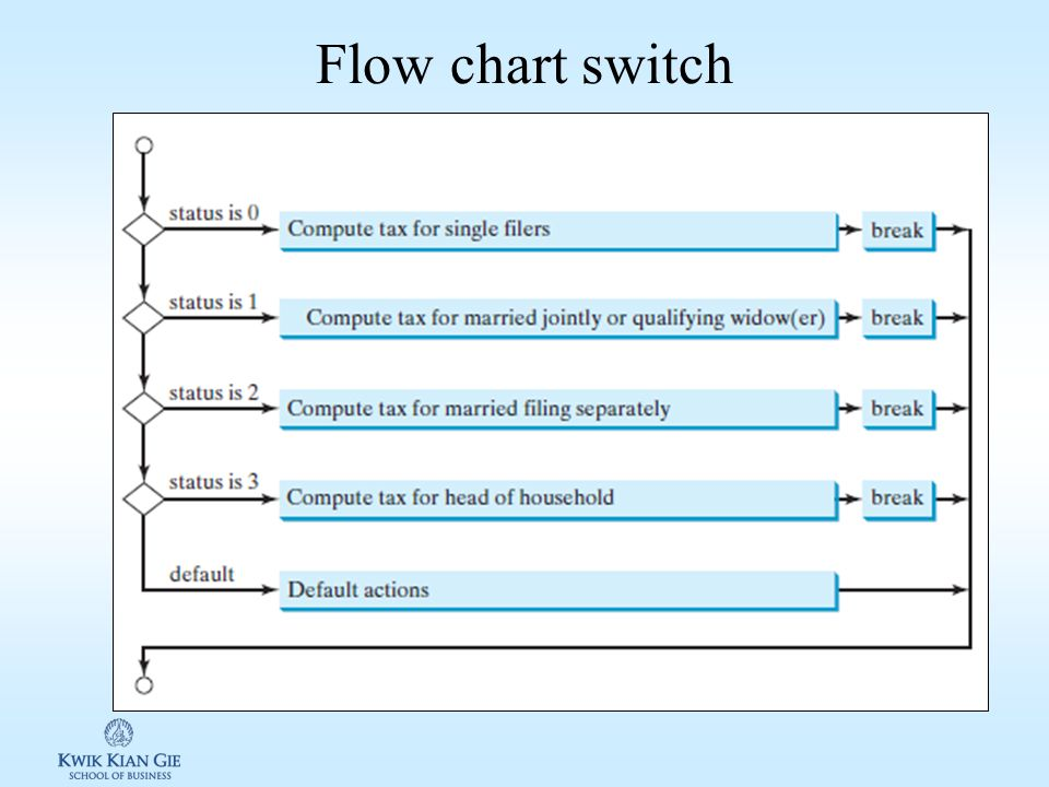 Flow chart switch