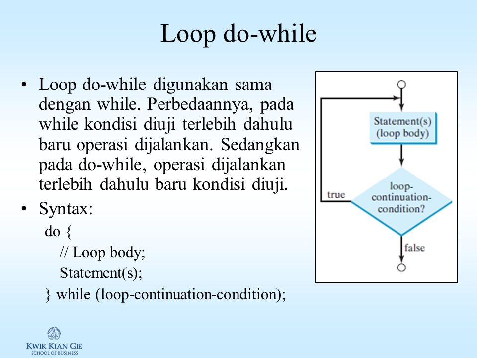 Loop do-while