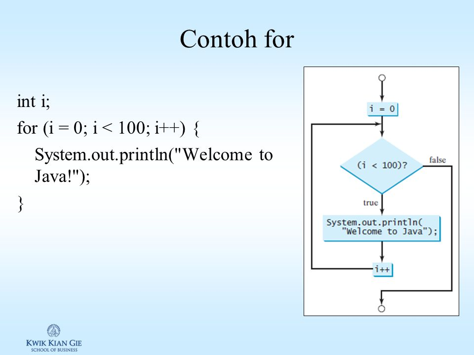 Contoh for int i; for (i = 0; i < 100; i++) {