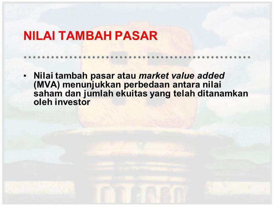 NILAI TAMBAH PASAR