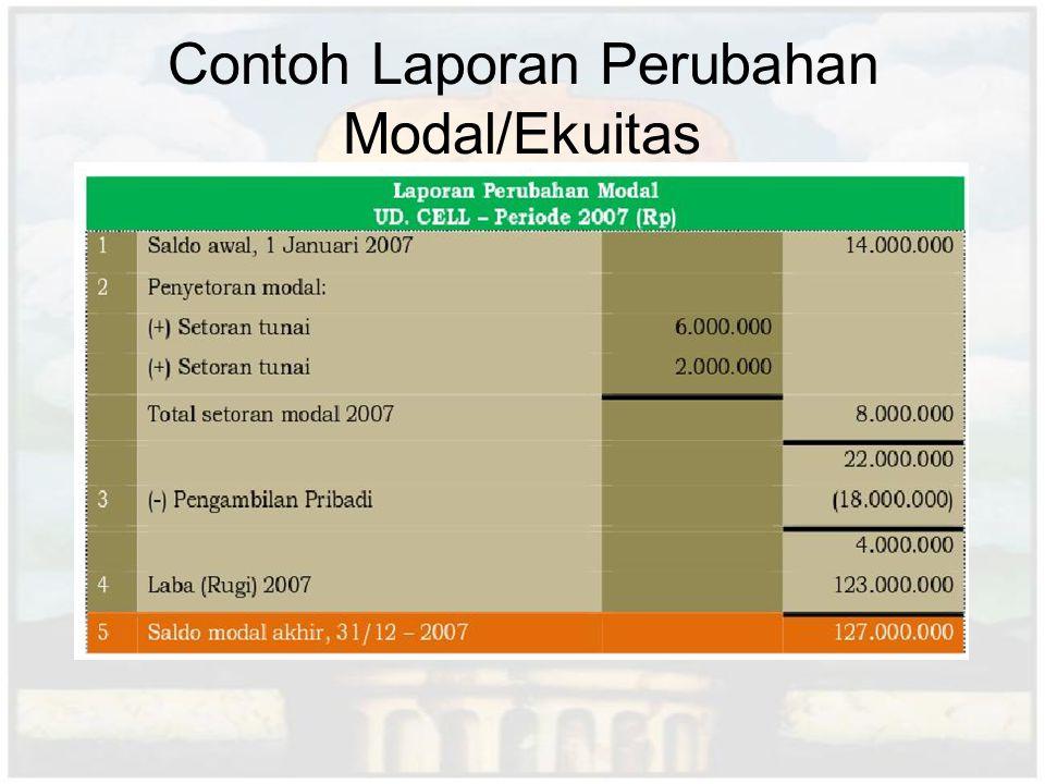 Contoh Laporan Perubahan Modal/Ekuitas