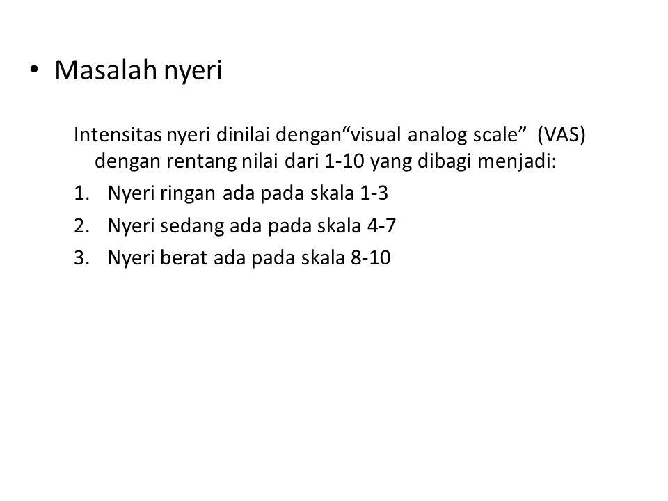 Masalah nyeri Intensitas nyeri dinilai dengan visual analog scale (VAS) dengan rentang nilai dari 1-10 yang dibagi menjadi: