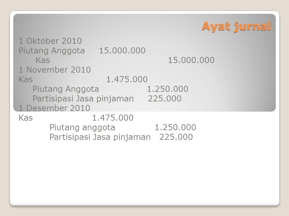 Ayat jurnal 1 Oktober 2010 Piutang Anggota 15.000.000 Kas 15.000.000