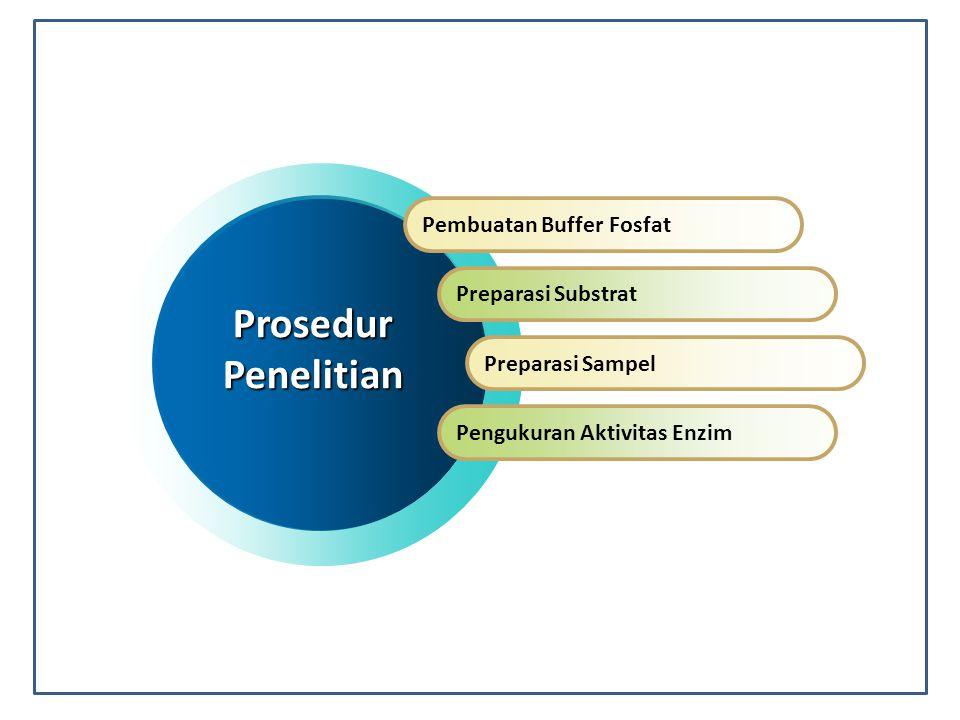 Prosedur Penelitian Pembuatan Buffer Fosfat Preparasi Substrat