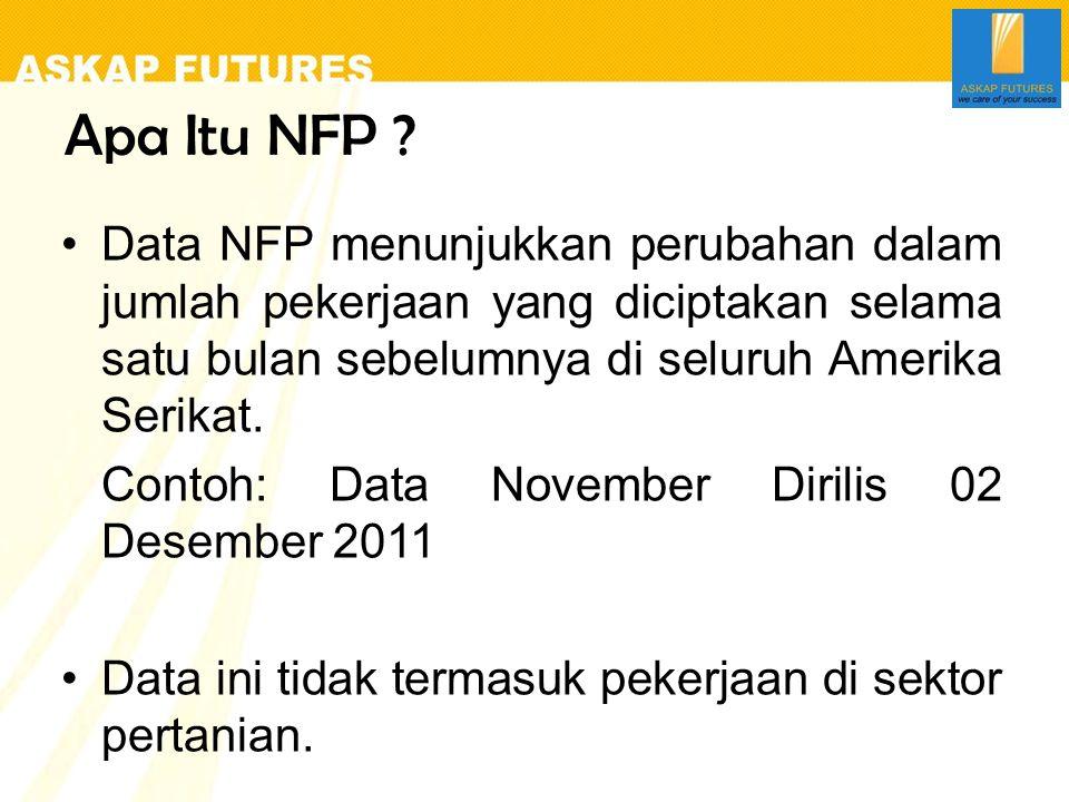 Apa Itu NFP Data NFP menunjukkan perubahan dalam jumlah pekerjaan yang diciptakan selama satu bulan sebelumnya di seluruh Amerika Serikat.