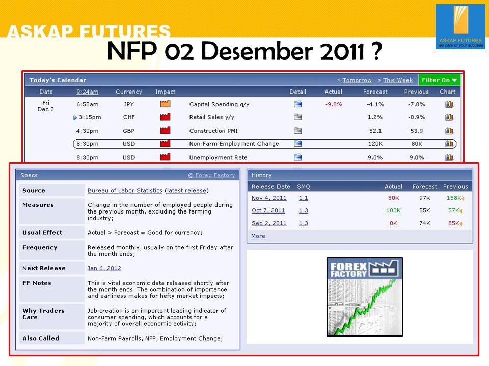 NFP 02 Desember 2011