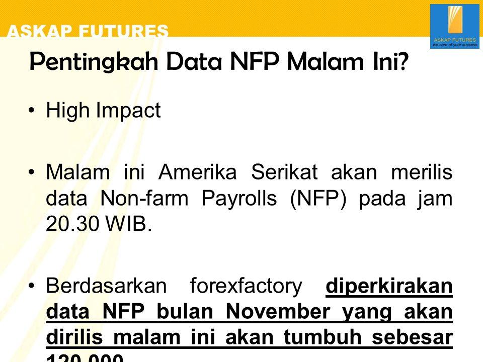 Pentingkah Data NFP Malam Ini