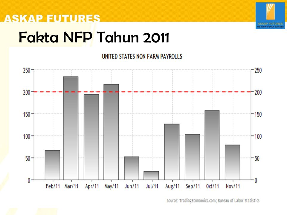 Fakta NFP Tahun 2011