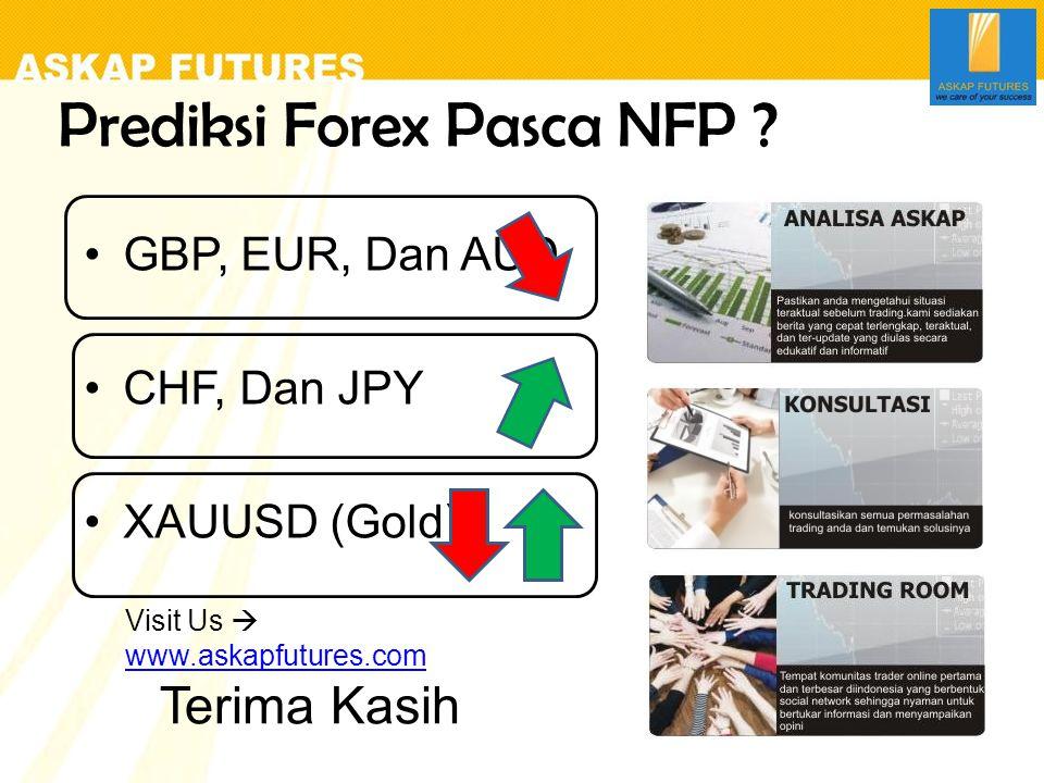 Prediksi Forex Pasca NFP