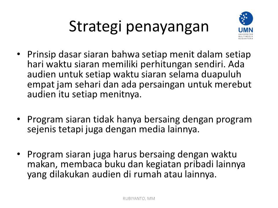 Strategi penayangan