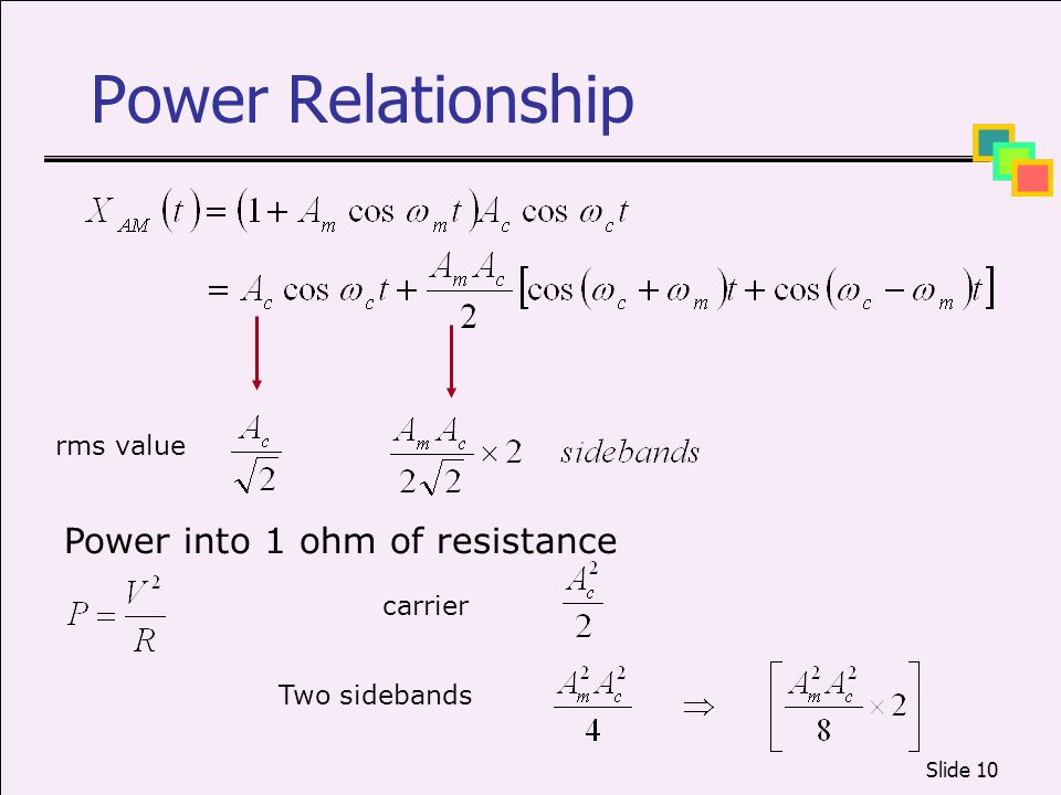 Power Relationship Power into 1 ohm of resistance rms value carrier