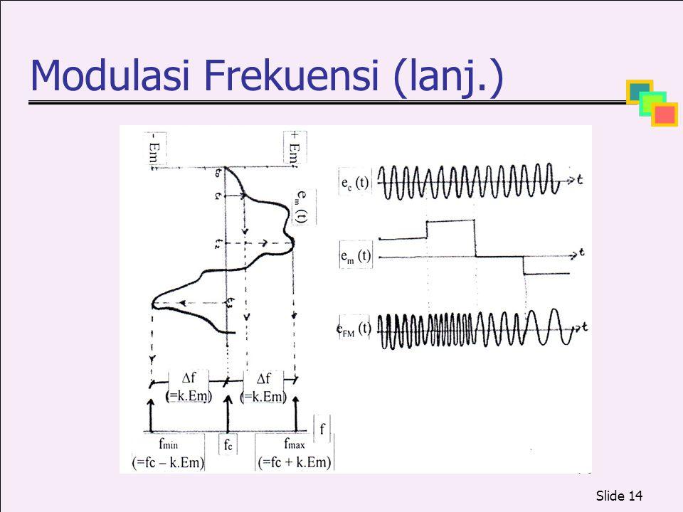 Modulasi Frekuensi (lanj.)