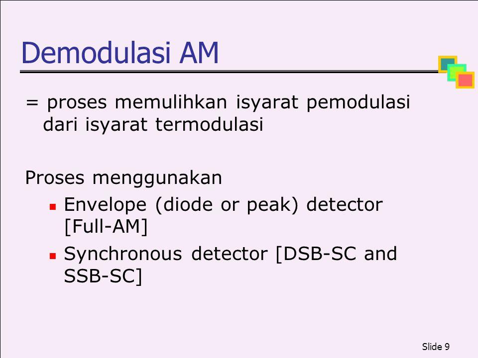 Demodulasi AM = proses memulihkan isyarat pemodulasi dari isyarat termodulasi. Proses menggunakan.