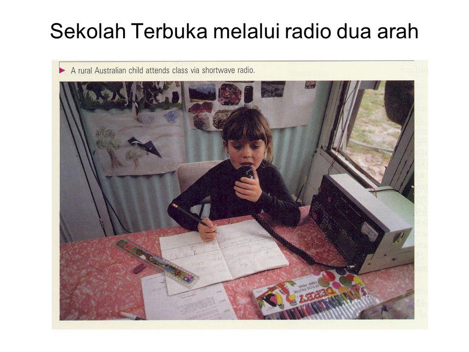 Sekolah Terbuka melalui radio dua arah
