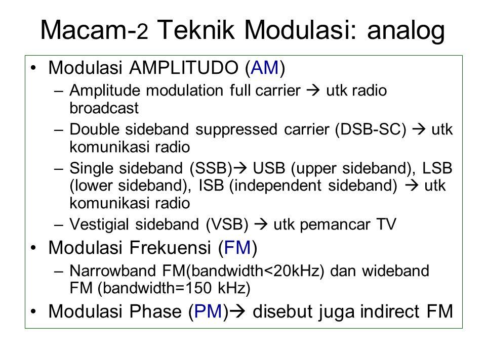 Macam-2 Teknik Modulasi: analog