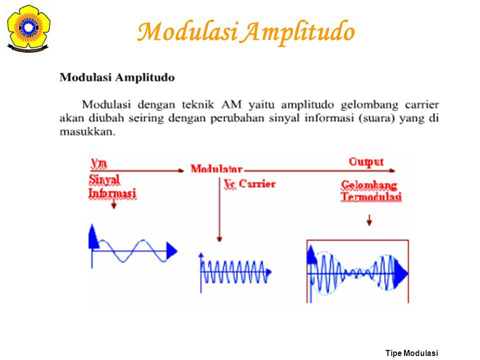 Modulasi Amplitudo Tipe Modulasi