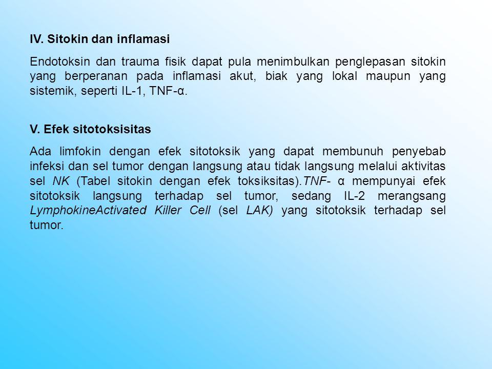 IV. Sitokin dan inflamasi