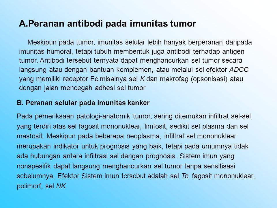 Peranan antibodi pada imunitas tumor