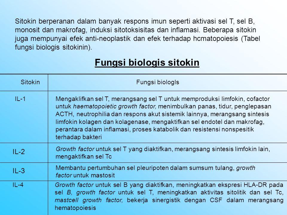 Fungsi biologis sitokin