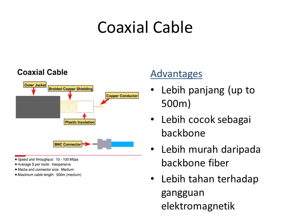 Coaxial Cable Advantages Lebih panjang (up to 500m)