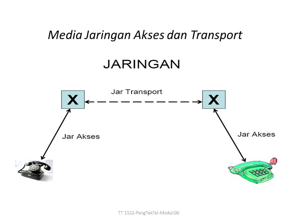 Media Jaringan Akses dan Transport