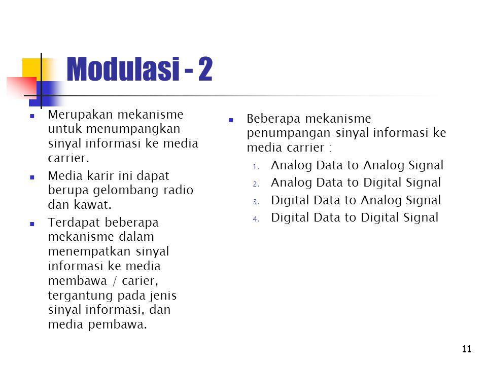 Modulasi - 2 Merupakan mekanisme untuk menumpangkan sinyal informasi ke media carrier. Media karir ini dapat berupa gelombang radio dan kawat.