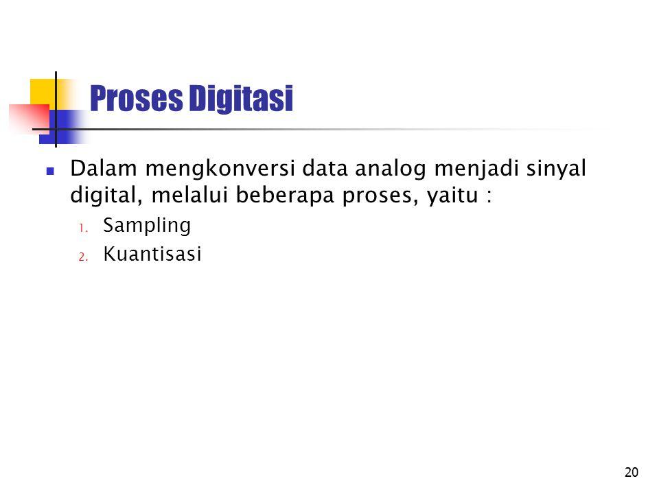 Proses Digitasi Dalam mengkonversi data analog menjadi sinyal digital, melalui beberapa proses, yaitu :