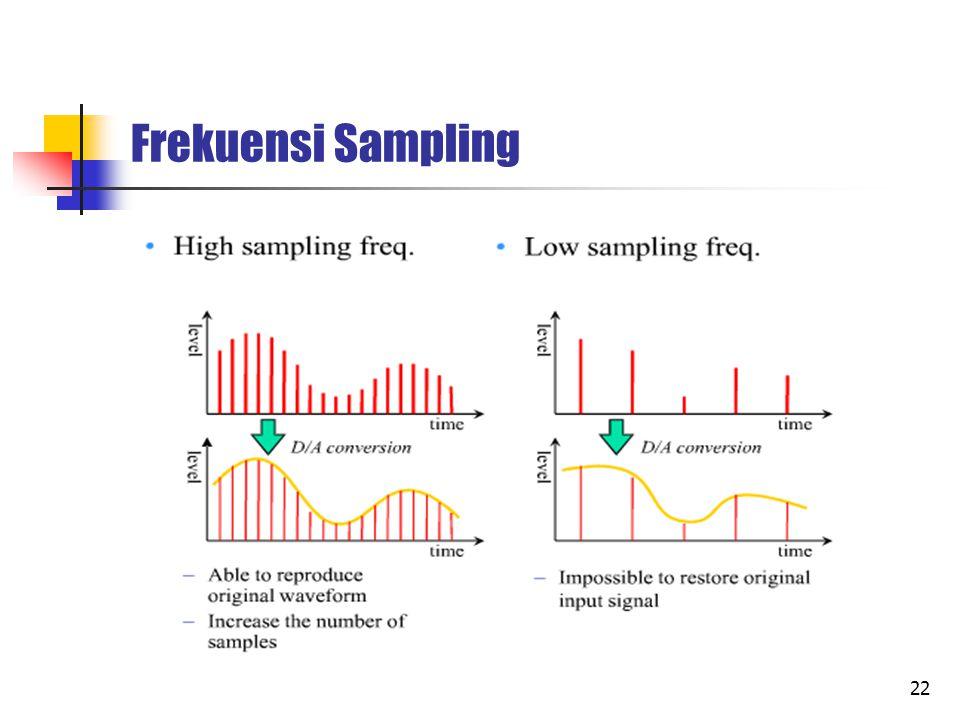 Frekuensi Sampling