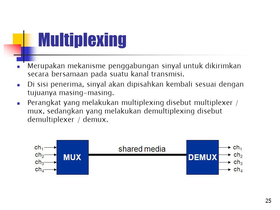 Multiplexing Merupakan mekanisme penggabungan sinyal untuk dikirimkan secara bersamaan pada suatu kanal transmisi.