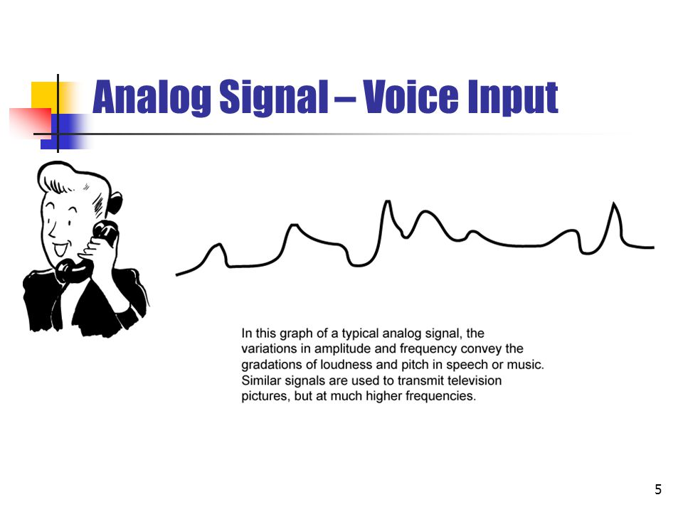 Analog Signal – Voice Input