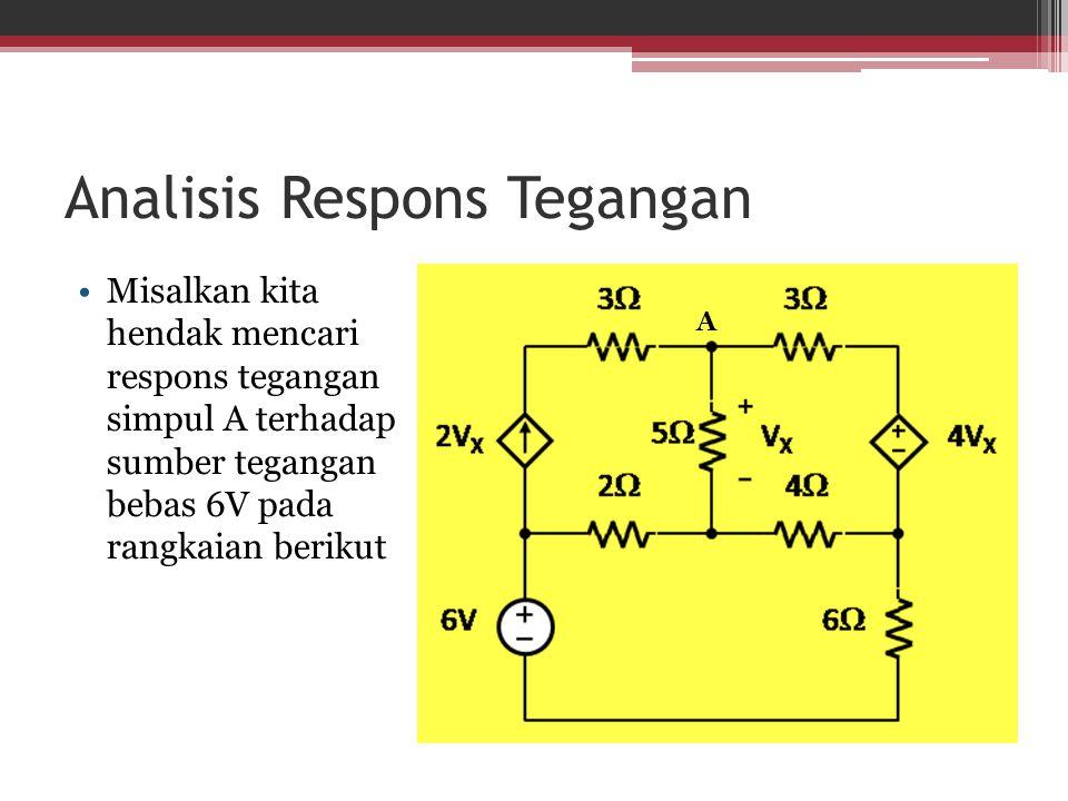 Analisis Respons Tegangan