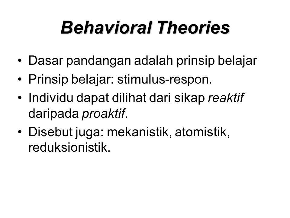 Behavioral Theories Dasar pandangan adalah prinsip belajar