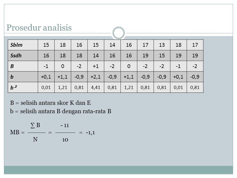 Prosedur analisis Sblm 15 18 16 14 17 13 Ssdh 19 B -1 -2 +1 b b²