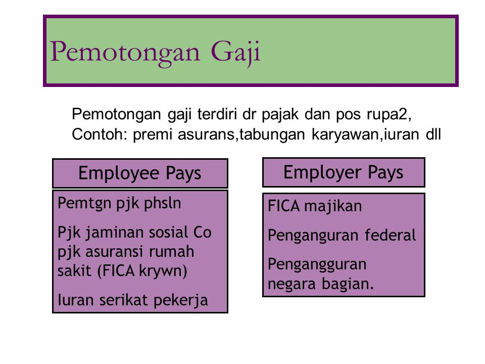 Employee-Compensated Absences