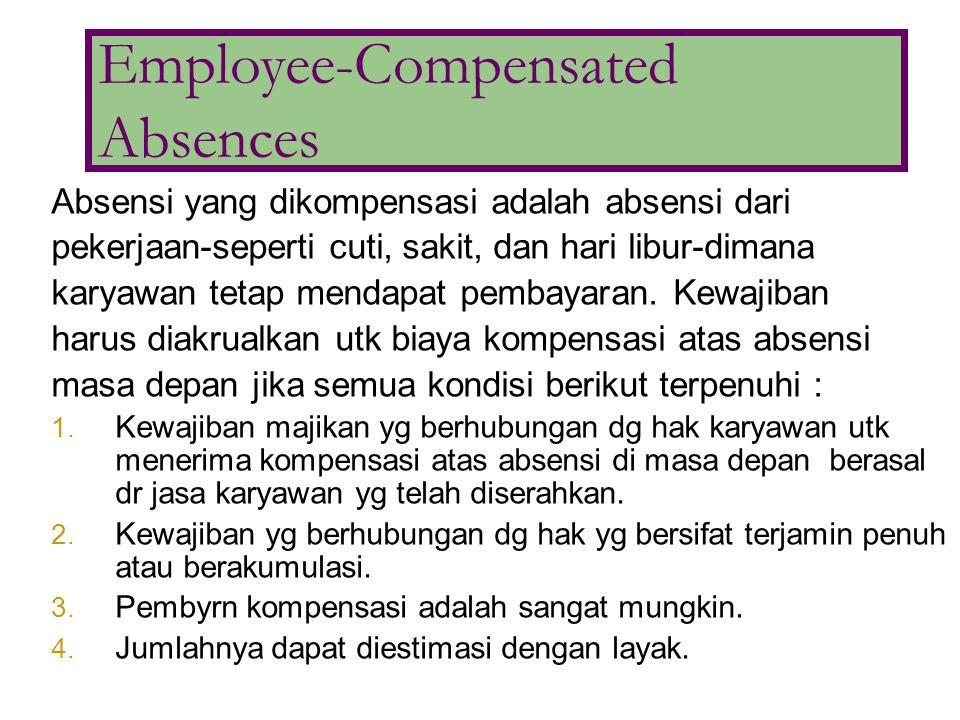 Bonus Agreements Bonus adalah tambahan atas gaji atau upah reguler.